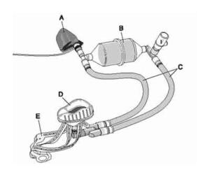 دوره آموزشی اکسیژن مدار بسته - MO2R